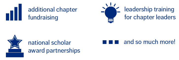 your gift to arcs national foundation provides services to chapters
